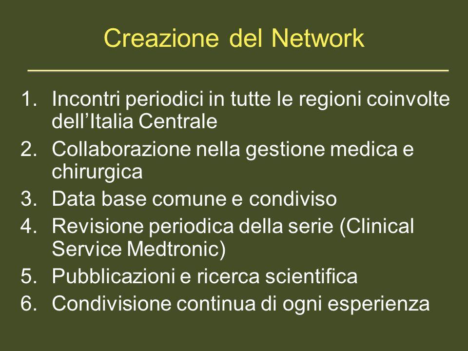 Creazione del Network Incontri periodici in tutte le regioni coinvolte dell'Italia Centrale. Collaborazione nella gestione medica e chirurgica.