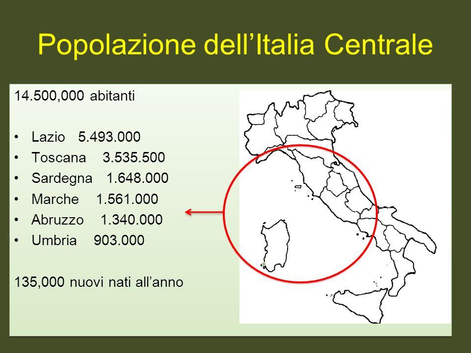 Popolazione dell'Italia Centrale