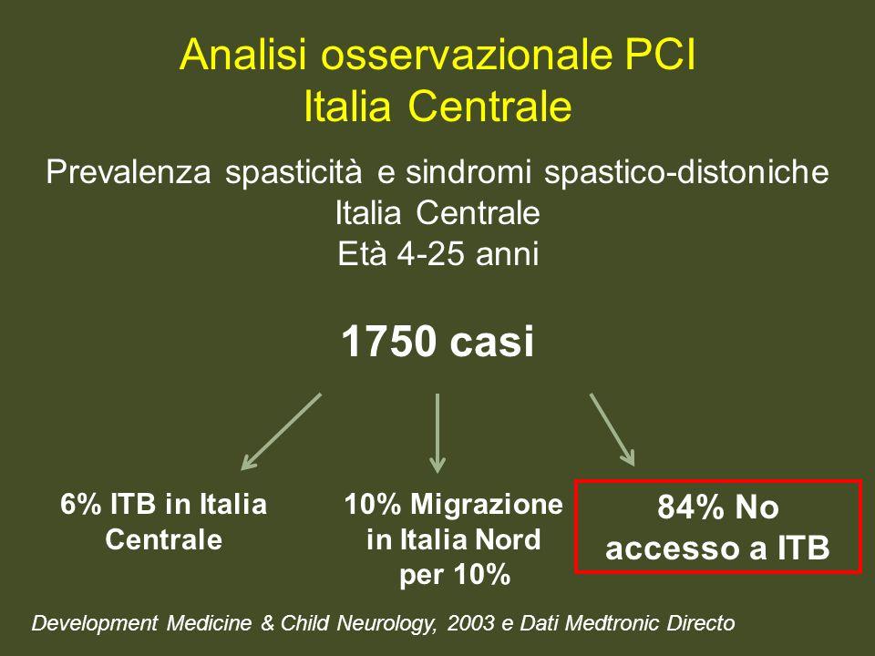 6% ITB in Italia Centrale 10% Migrazione in Italia Nord per 10%