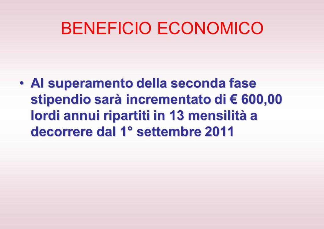 BENEFICIO ECONOMICO