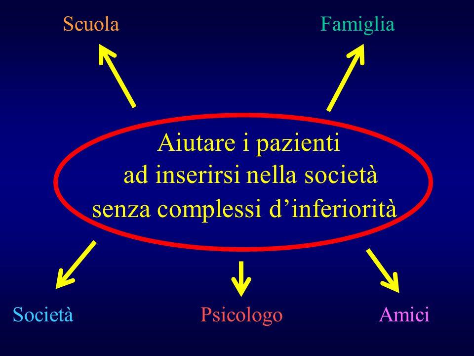 Scuola Famiglia Aiutare i pazienti ad inserirsi nella società senza complessi d'inferiorità Società Psicologo Amici
