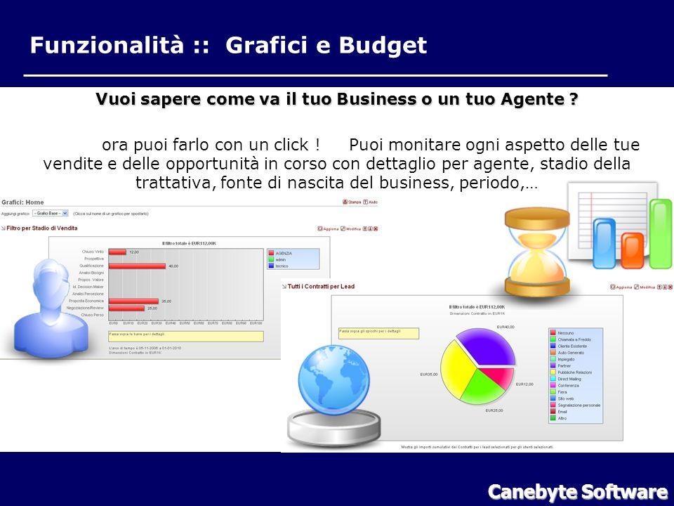 Funzionalità Grafici e Budget
