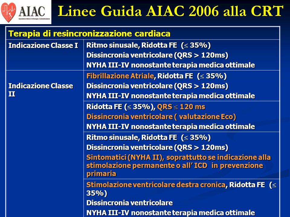Linee Guida AIAC 2006 alla CRT