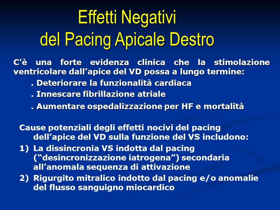 Effetti Negativi del Pacing Apicale Destro