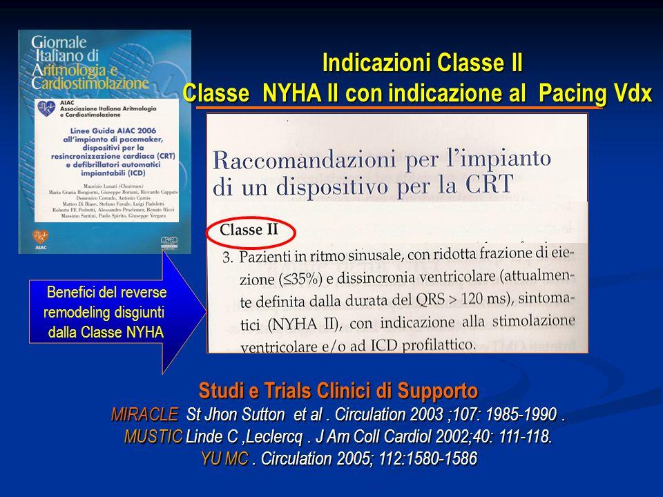 Classe NYHA II con indicazione al Pacing Vdx