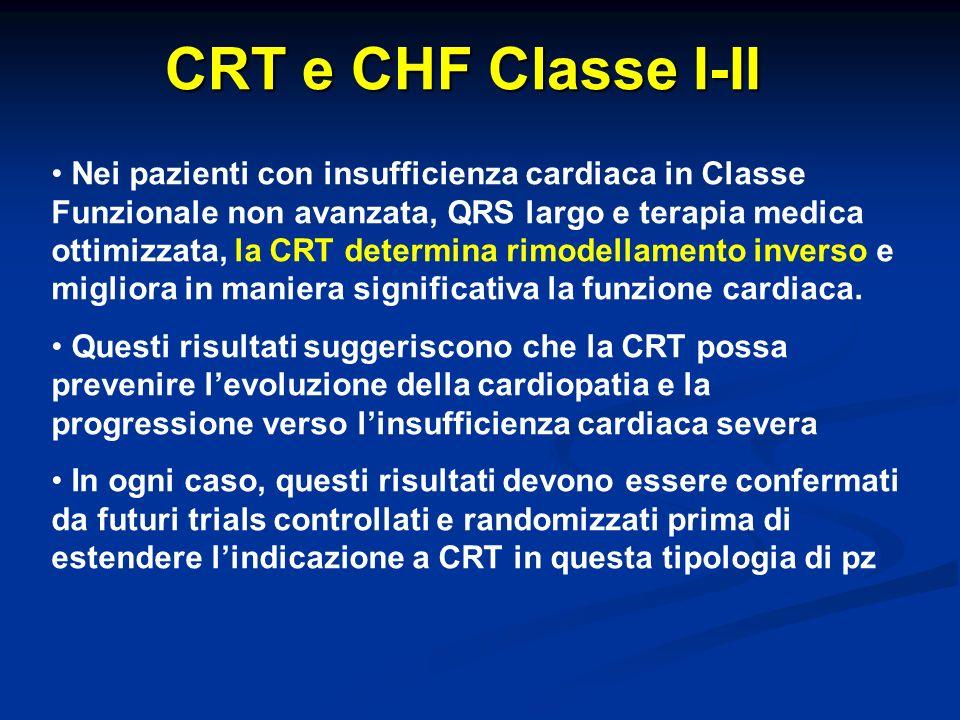 CRT e CHF Classe I-II