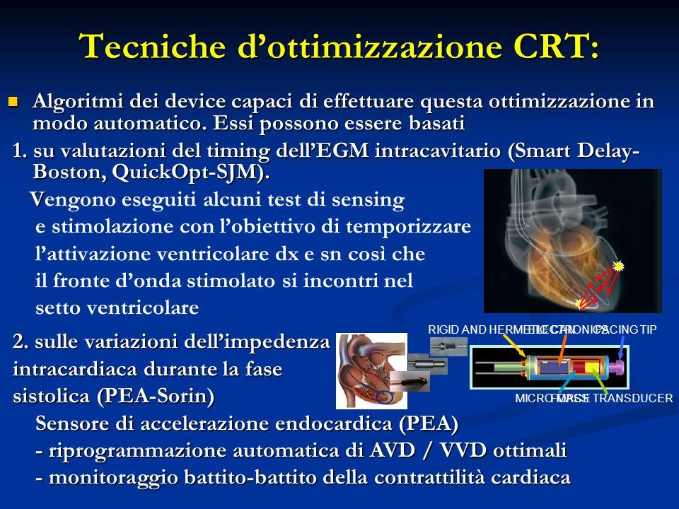 Tecniche d'ottimizzazione CRT: