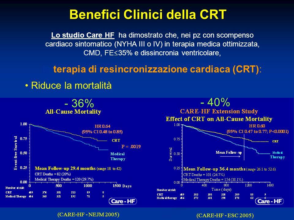 Benefici Clinici della CRT