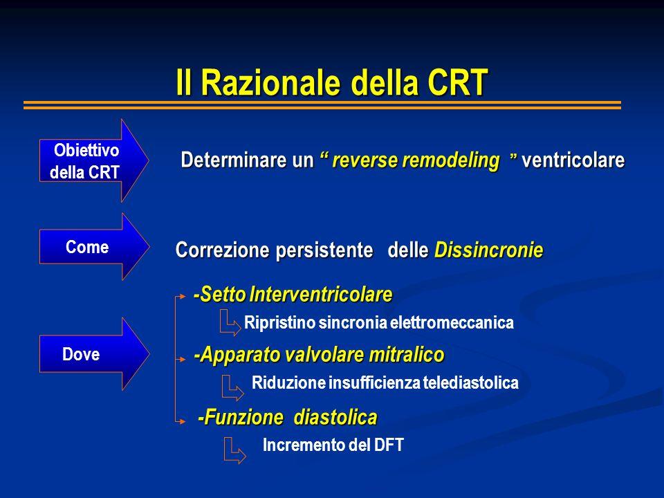 Determinare un reverse remodeling ventricolare