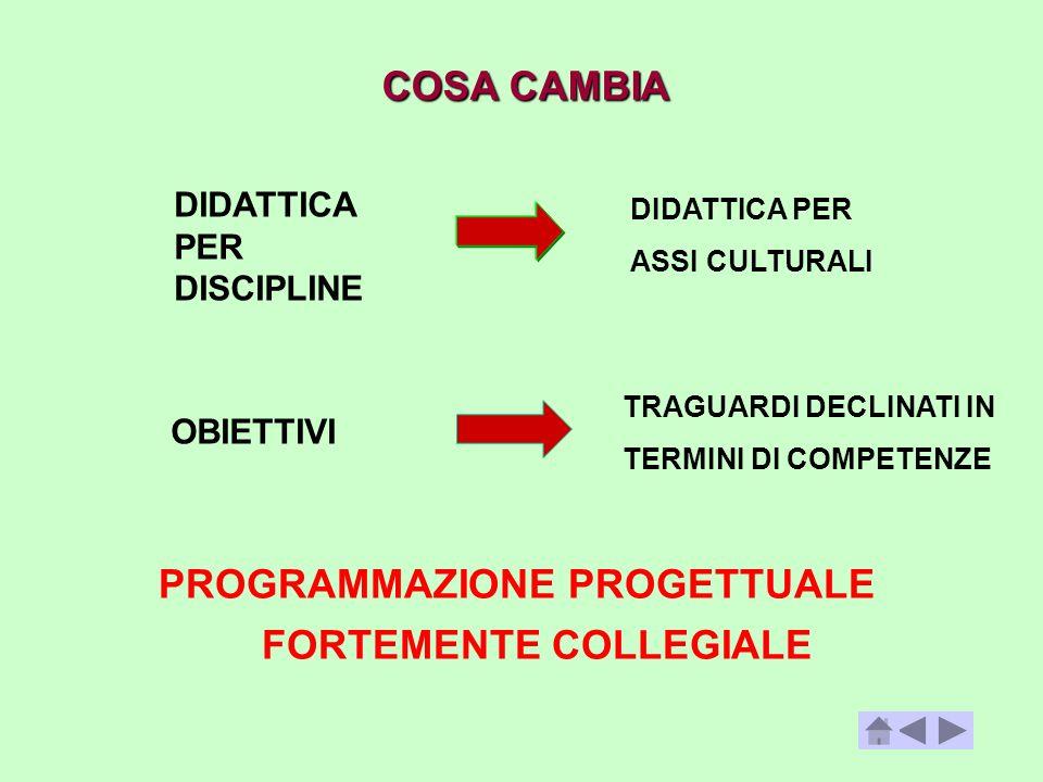 PROGRAMMAZIONE PROGETTUALE FORTEMENTE COLLEGIALE