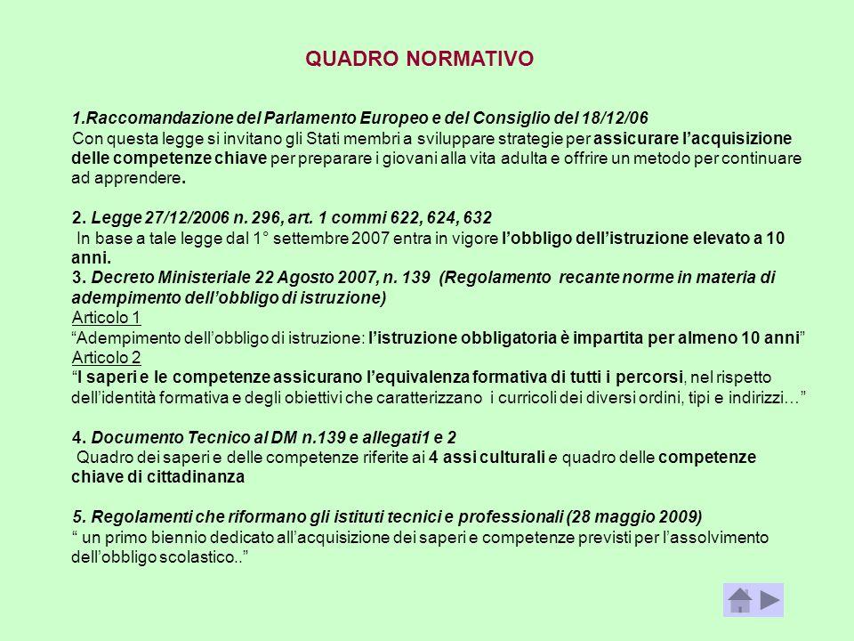 QUADRO NORMATIVO Raccomandazione del Parlamento Europeo e del Consiglio del 18/12/06.