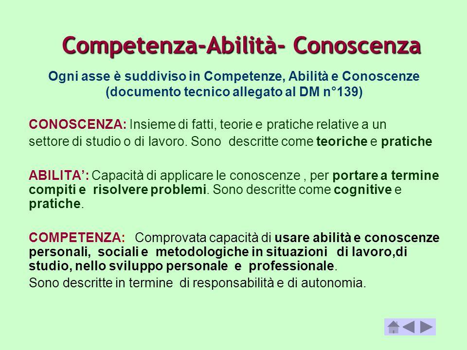 Competenza-Abilità- Conoscenza