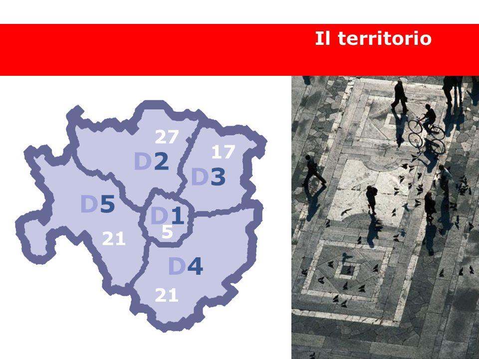 Il territorio Il territorio D1 D2 D4 D3 D5 27 17 5 21