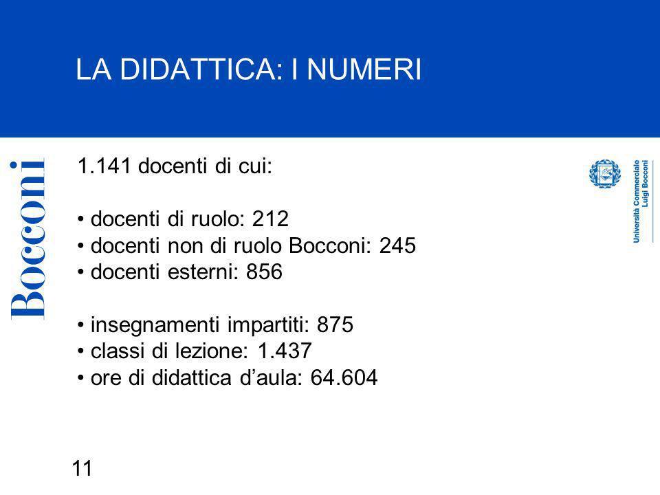 LA DIDATTICA: I NUMERI 1.141 docenti di cui: docenti di ruolo: 212