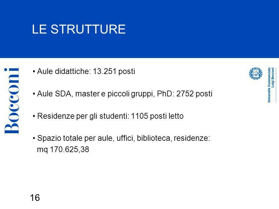 LE STRUTTURE Aule didattiche: 13.251 posti