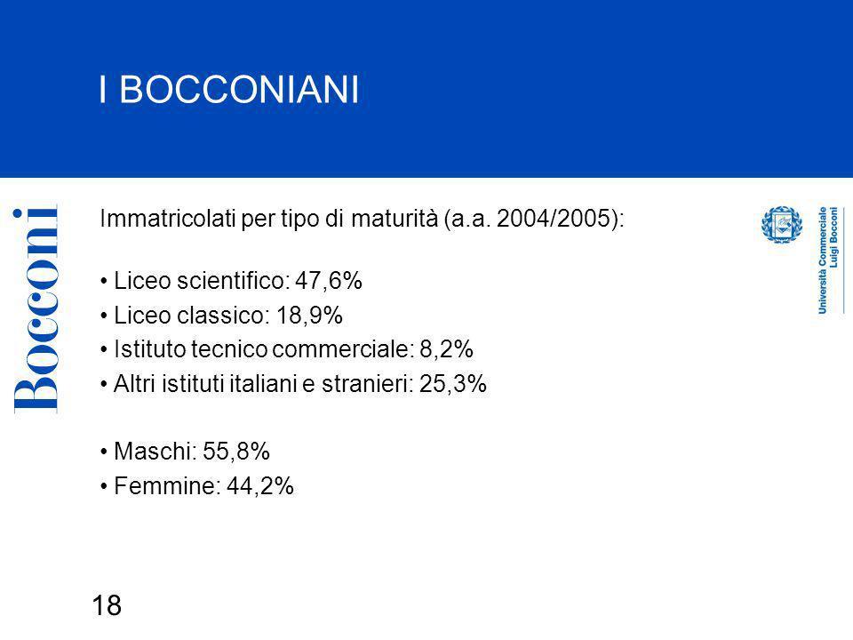 I BOCCONIANI Immatricolati per tipo di maturità (a.a. 2004/2005):