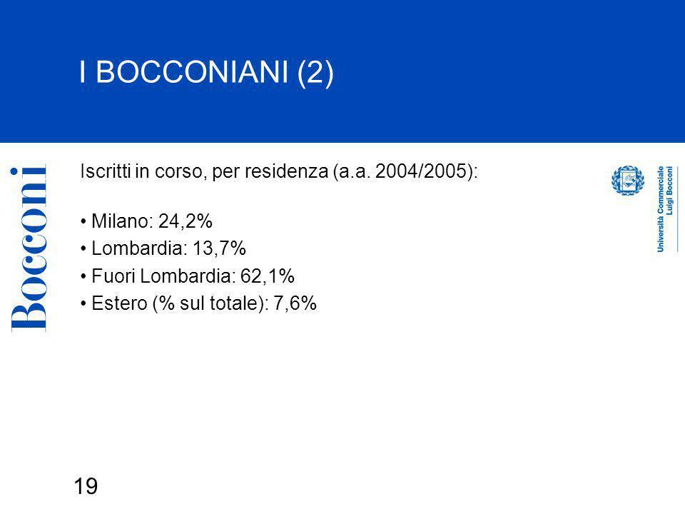 I BOCCONIANI (2) Iscritti in corso, per residenza (a.a. 2004/2005):
