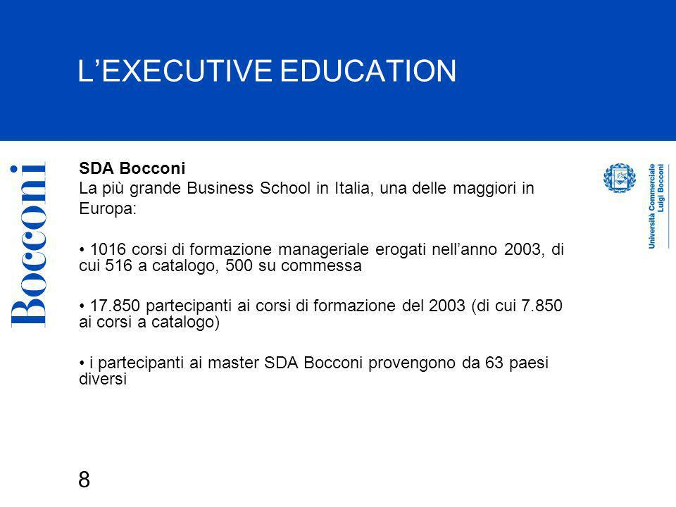 L'EXECUTIVE EDUCATION