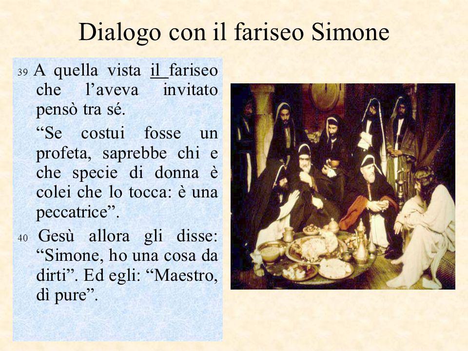Dialogo con il fariseo Simone