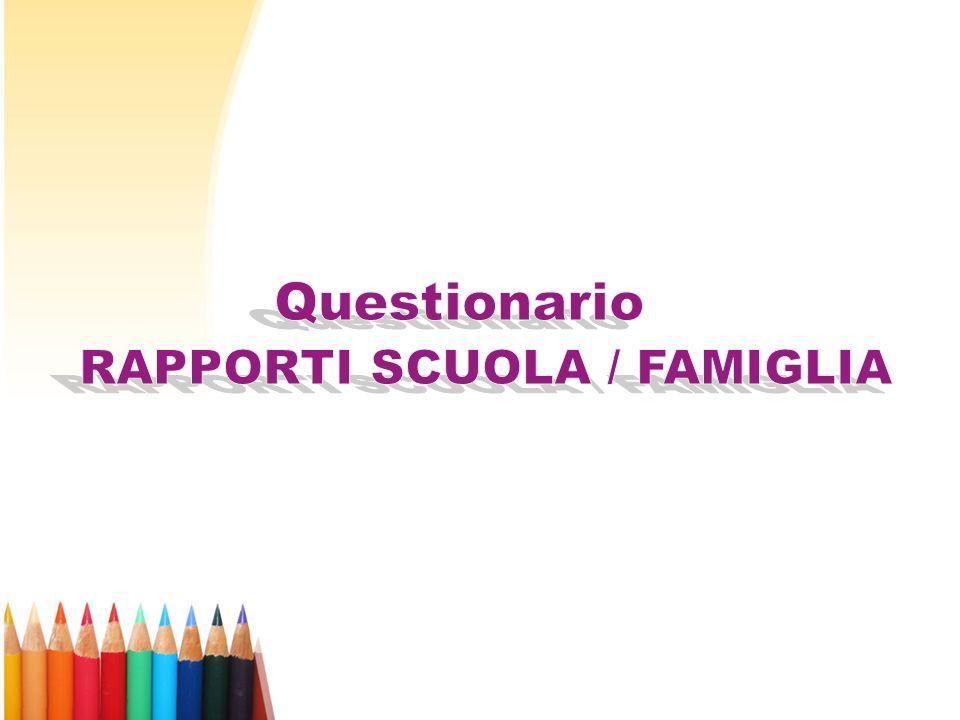 Questionario RAPPORTI SCUOLA / FAMIGLIA