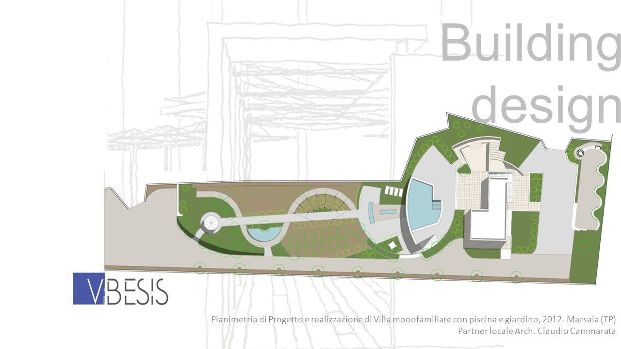 Building Building design design
