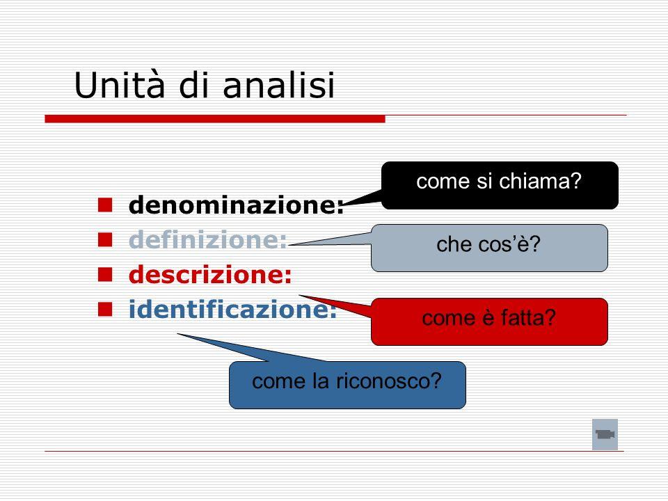 Unità di analisi denominazione: definizione: descrizione: