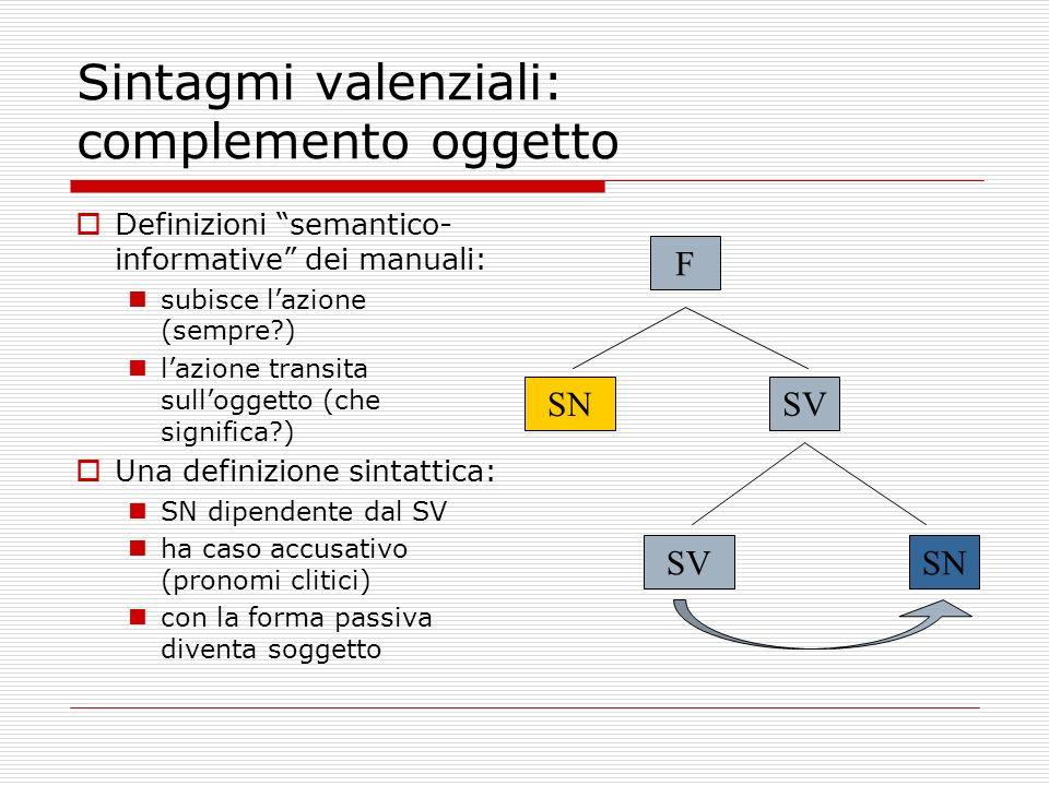 Sintagmi valenziali: complemento oggetto