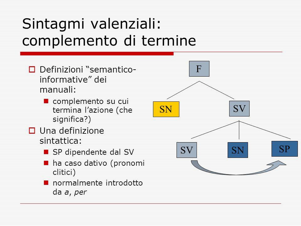 Sintagmi valenziali: complemento di termine