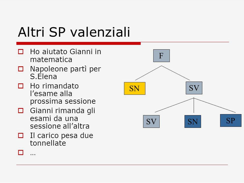 Altri SP valenziali F SN SV SP SN SV Ho aiutato Gianni in matematica