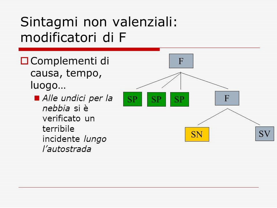 Sintagmi non valenziali: modificatori di F