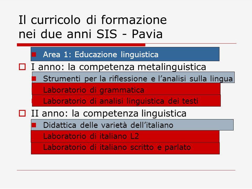 Il curricolo di formazione nei due anni SIS - Pavia