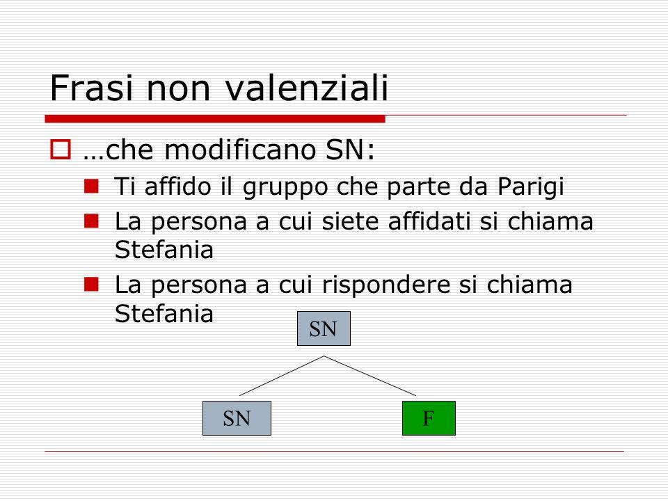 Frasi non valenziali …che modificano SN: