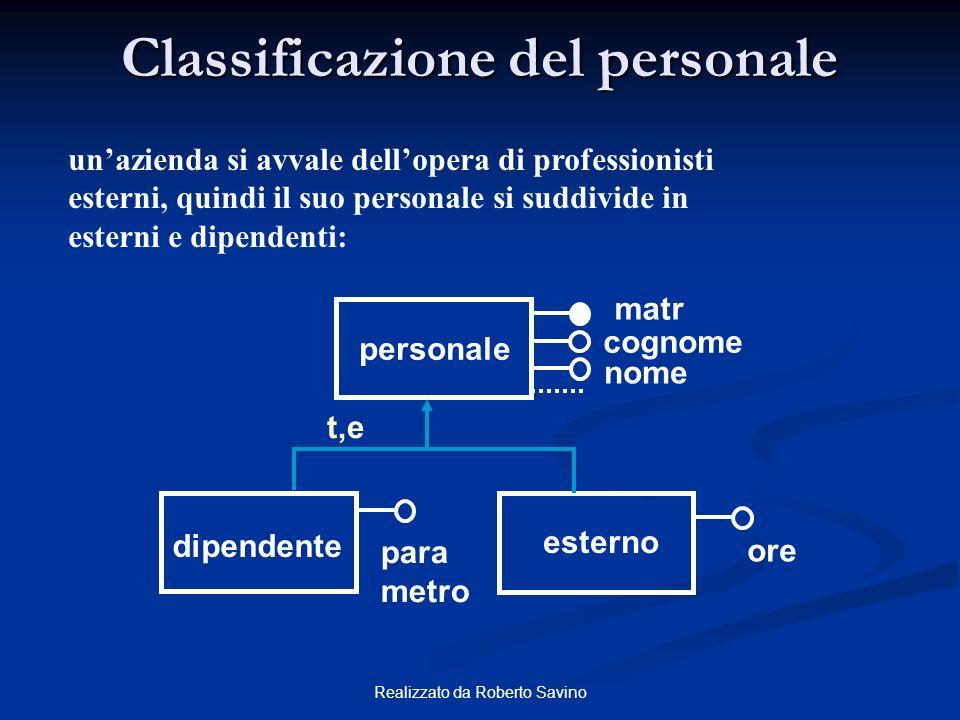 Classificazione del personale
