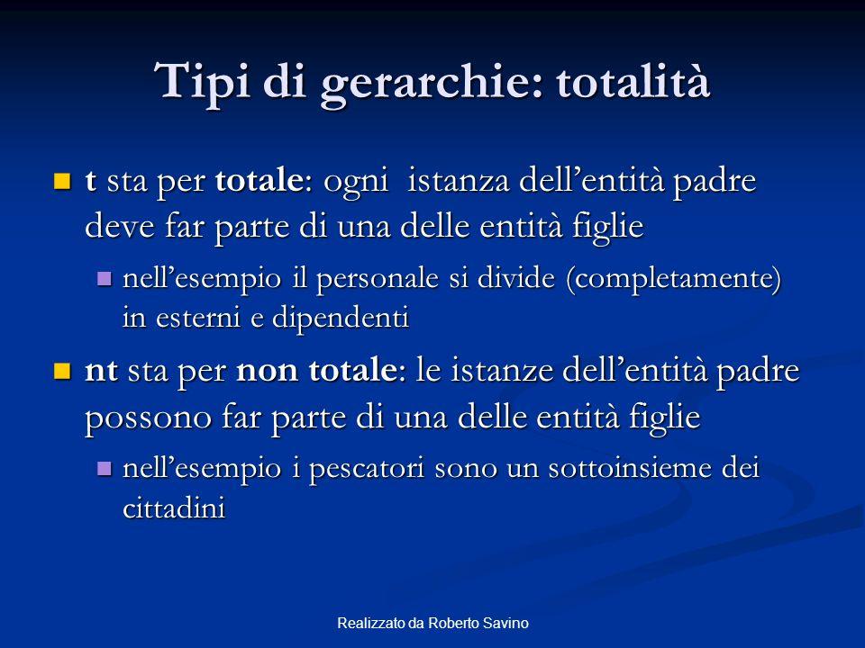 Tipi di gerarchie: totalità