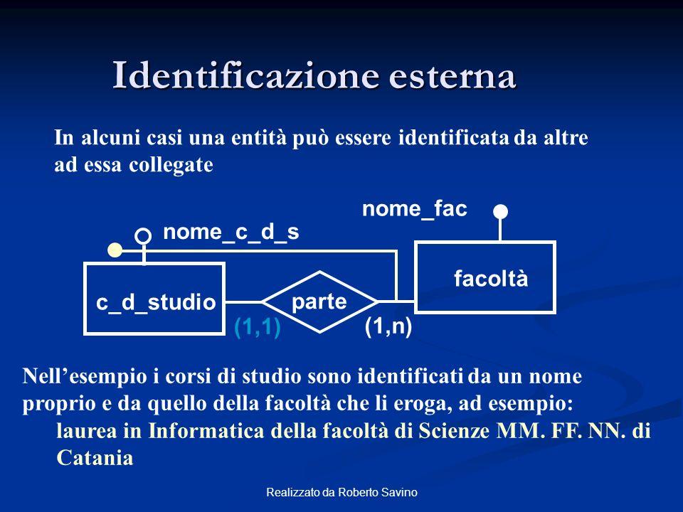 Identificazione esterna