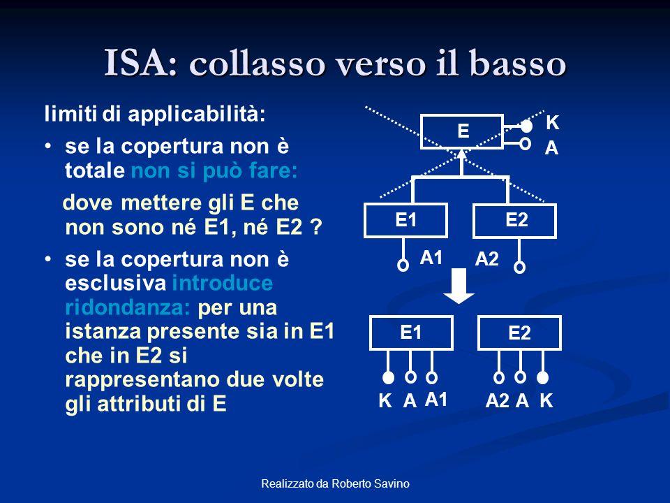 ISA: collasso verso il basso