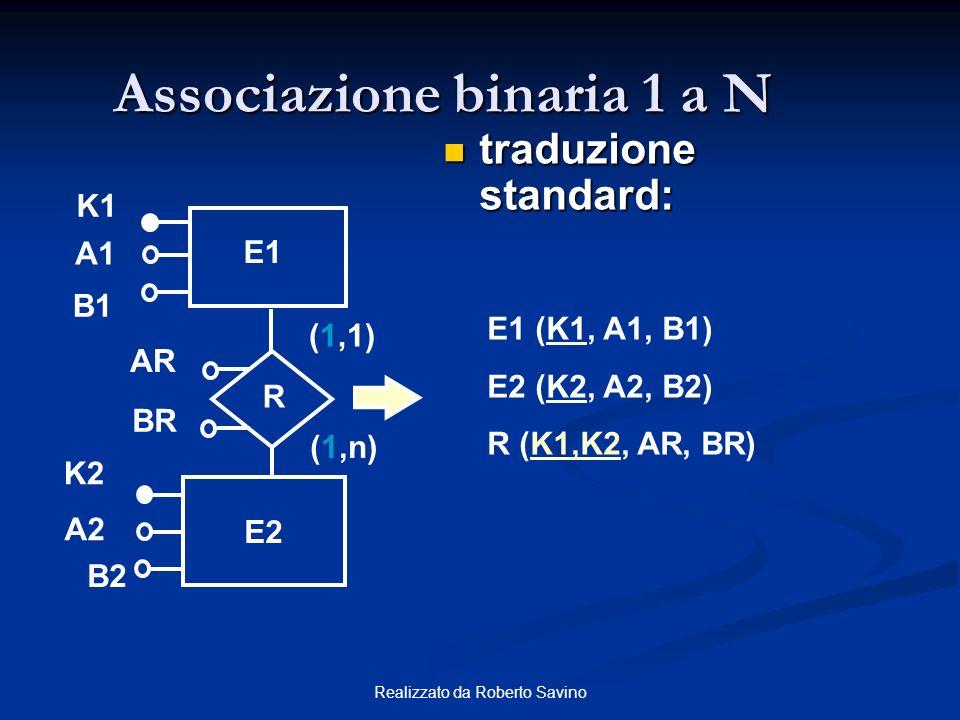 Associazione binaria 1 a N