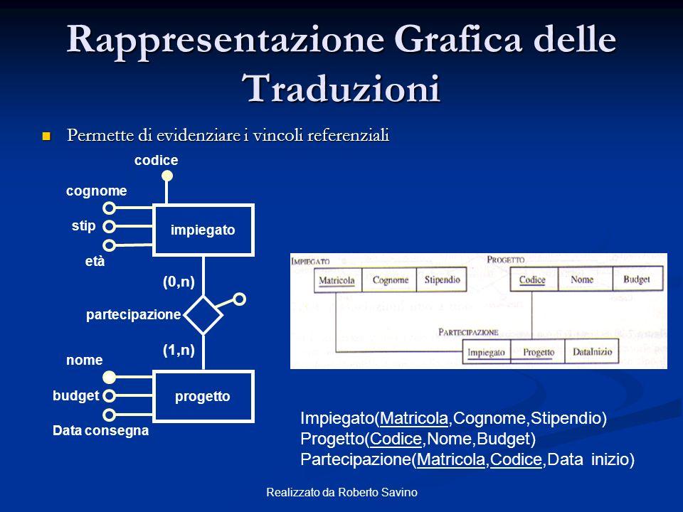 Rappresentazione Grafica delle Traduzioni