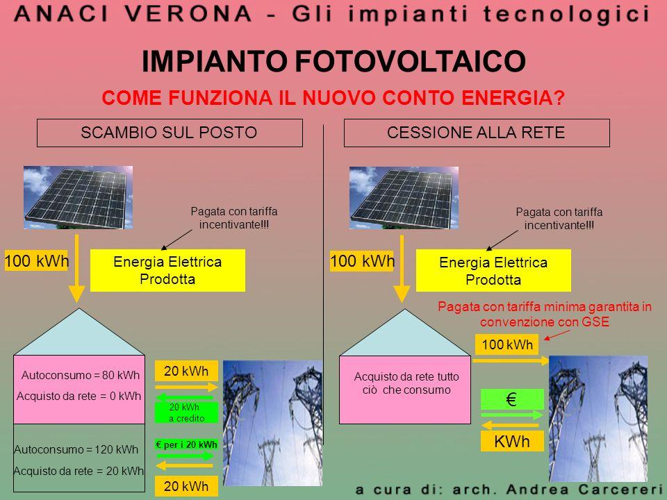 IMPIANTO FOTOVOLTAICO COME FUNZIONA IL NUOVO CONTO ENERGIA