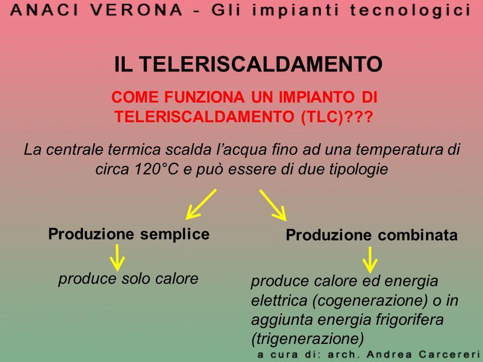COME FUNZIONA UN IMPIANTO DI TELERISCALDAMENTO (TLC)