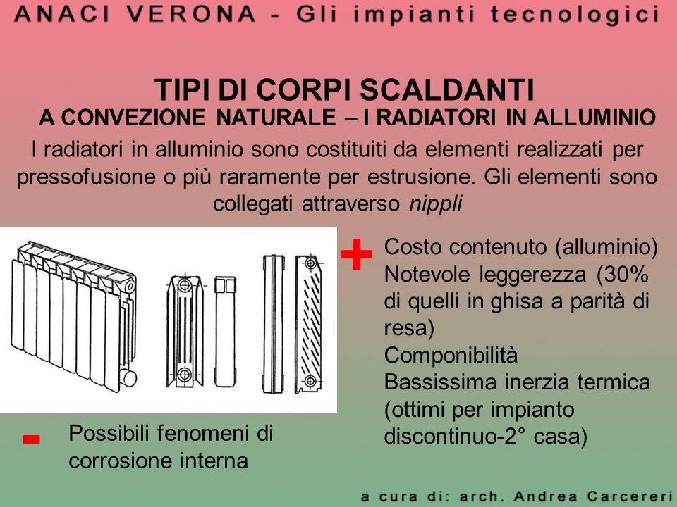 + - TIPI DI CORPI SCALDANTI