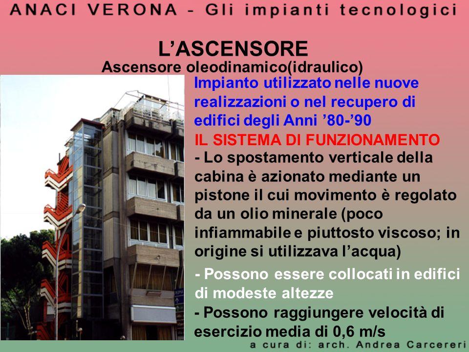 Ascensore oleodinamico(idraulico)