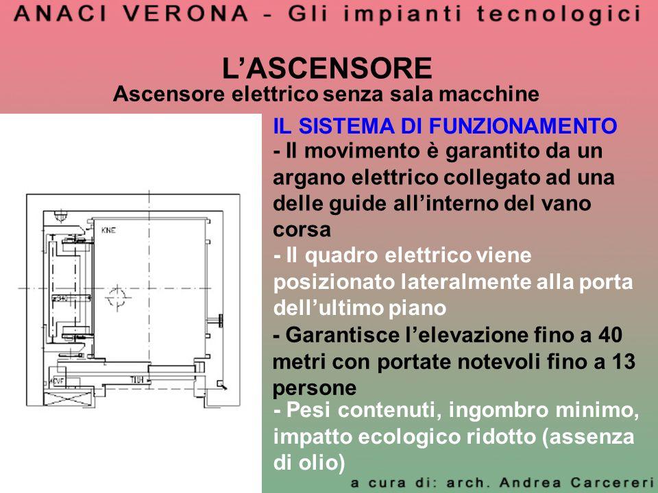 Ascensore elettrico senza sala macchine