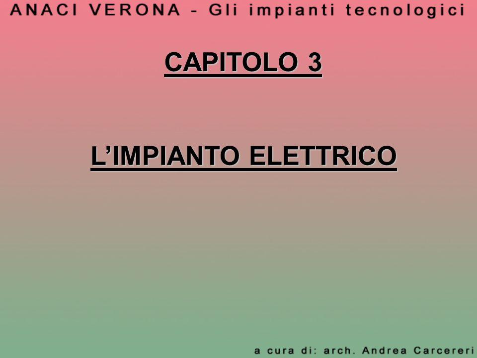 CAPITOLO 3 L'IMPIANTO ELETTRICO