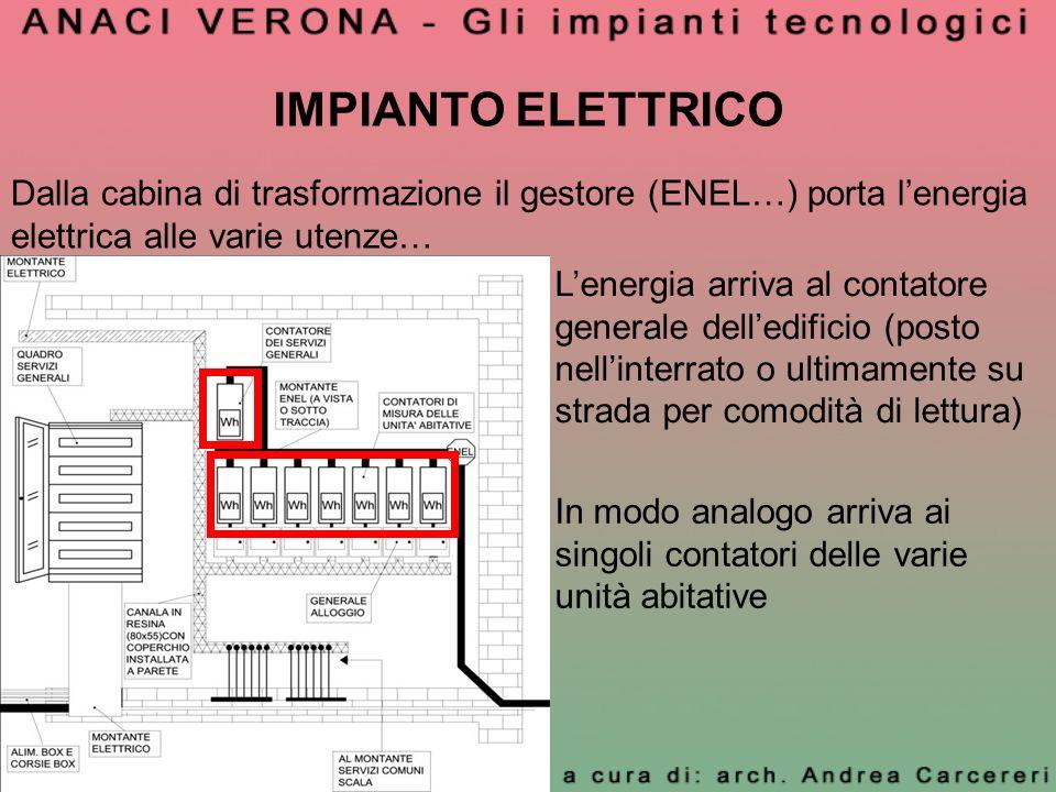 IMPIANTO ELETTRICO Dalla cabina di trasformazione il gestore (ENEL…) porta l'energia elettrica alle varie utenze…