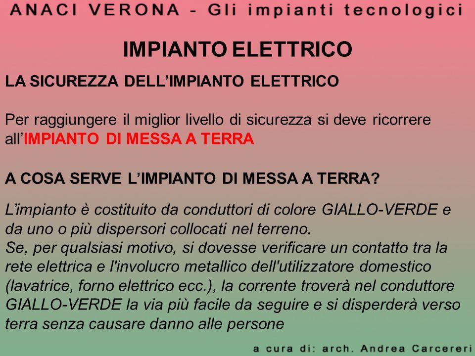 IMPIANTO ELETTRICO LA SICUREZZA DELL'IMPIANTO ELETTRICO