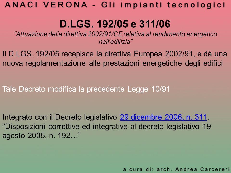 D.LGS. 192/05 e 311/06 Attuazione della direttiva 2002/91/CE relativa al rendimento energetico nell'edilizia