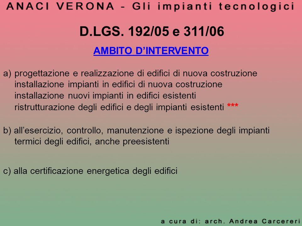 D.LGS. 192/05 e 311/06 AMBITO D'INTERVENTO