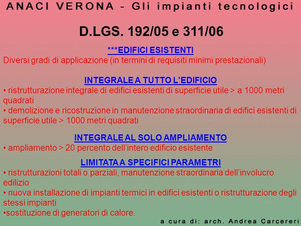 D.LGS. 192/05 e 311/06 ***EDIFICI ESISTENTI