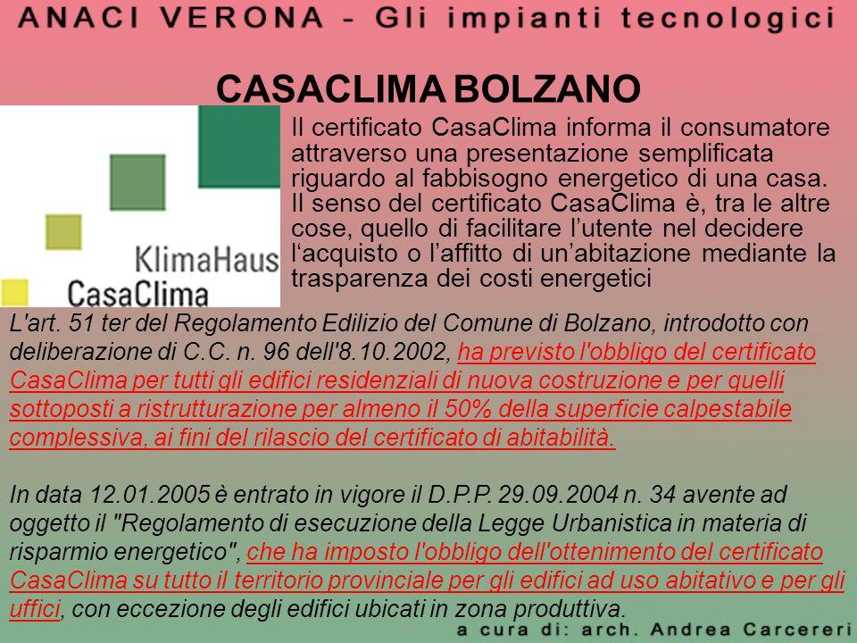 CASACLIMA BOLZANO